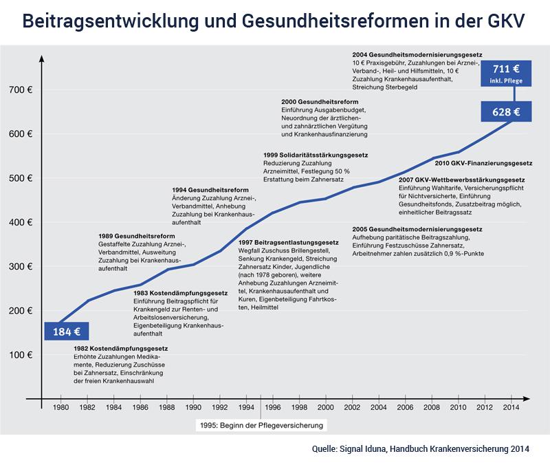 Wie viele Arbeitnehmer gibt es in Deutschland? Diese Statistik zeigt die Anzahl der Erwerbstätigen (Arbeitnehmer bzw. Beschäftigte) in Deutschland bis September In diesem Monat waren rund 44,81 Millionen Erwerbstätige mit Wohnsitz in Deutschland registriert.